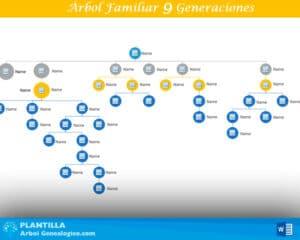 arbol-genealogico-9-generaciones-word-1