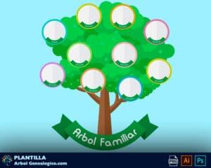 arbol genealogico editar infantil