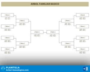 arbol-genealogico-word-2