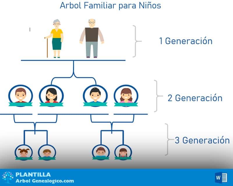 arbol-genealogico-word-3